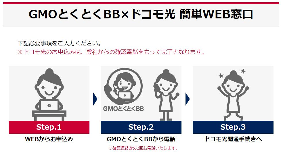 「GMOとくとくBB×ドコモ光」の申し込み手順