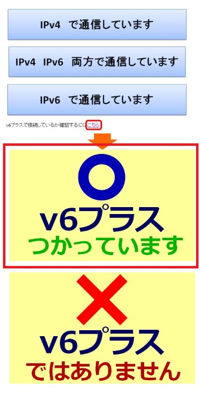GMOとくとくBB×ドコモ光「v6プラスでつながっていますか?」