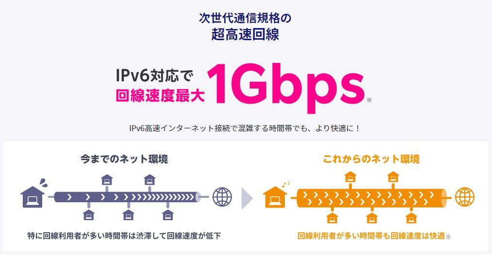 楽天モバイル次世代高速通信規格「クロスパス」